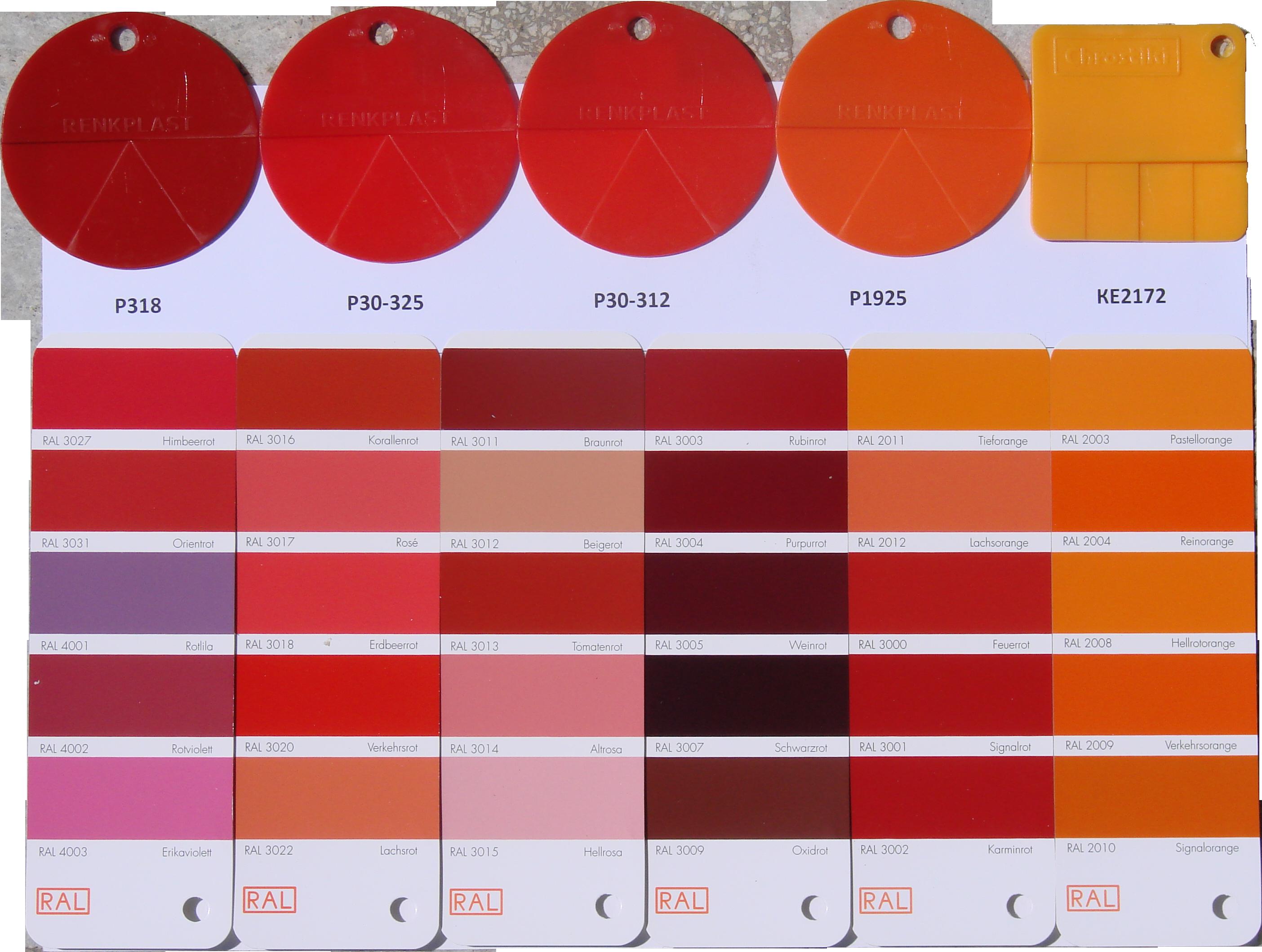 Оцветители червена гама