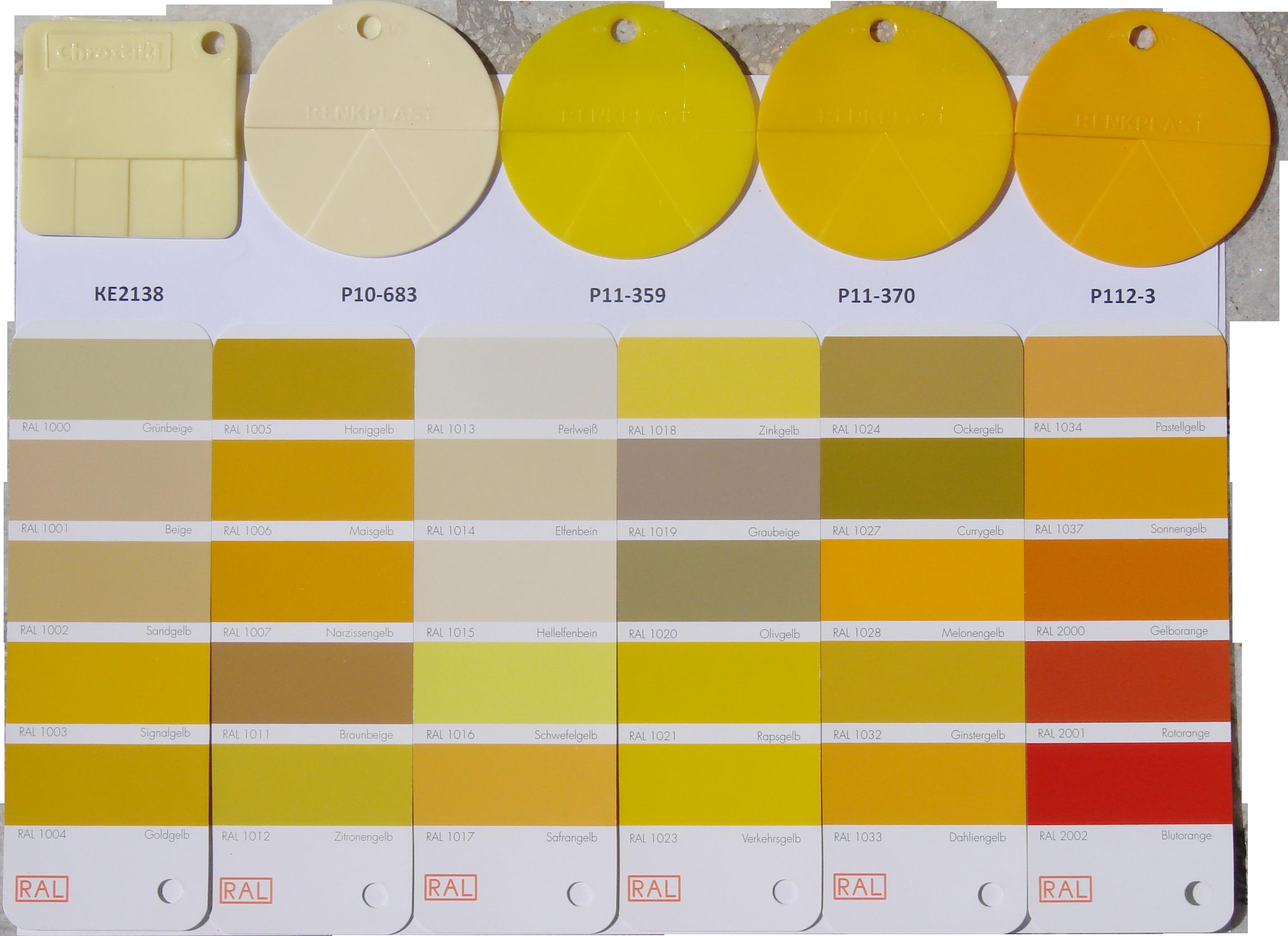 Оцветители жълта гама
